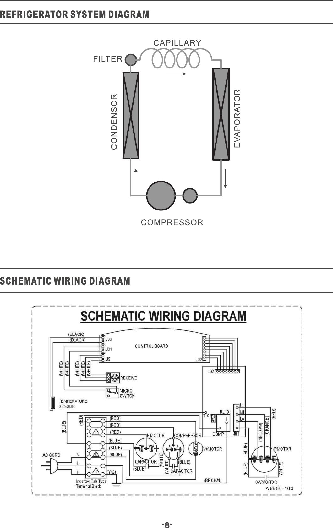 Friedrich Air Conditioner Wiring Diagram - 2005 Jeep Cherokee Radio Wire  Diagram for Wiring Diagram SchematicsWiring Diagram Schematics