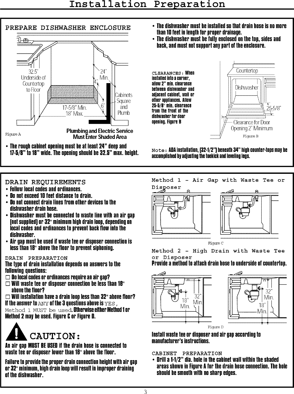 Frigidaire Fmb330rgs0 User Manual Dishwasher Manuals And Guides L0709007 Schematic Diagram Page 3 Of 12