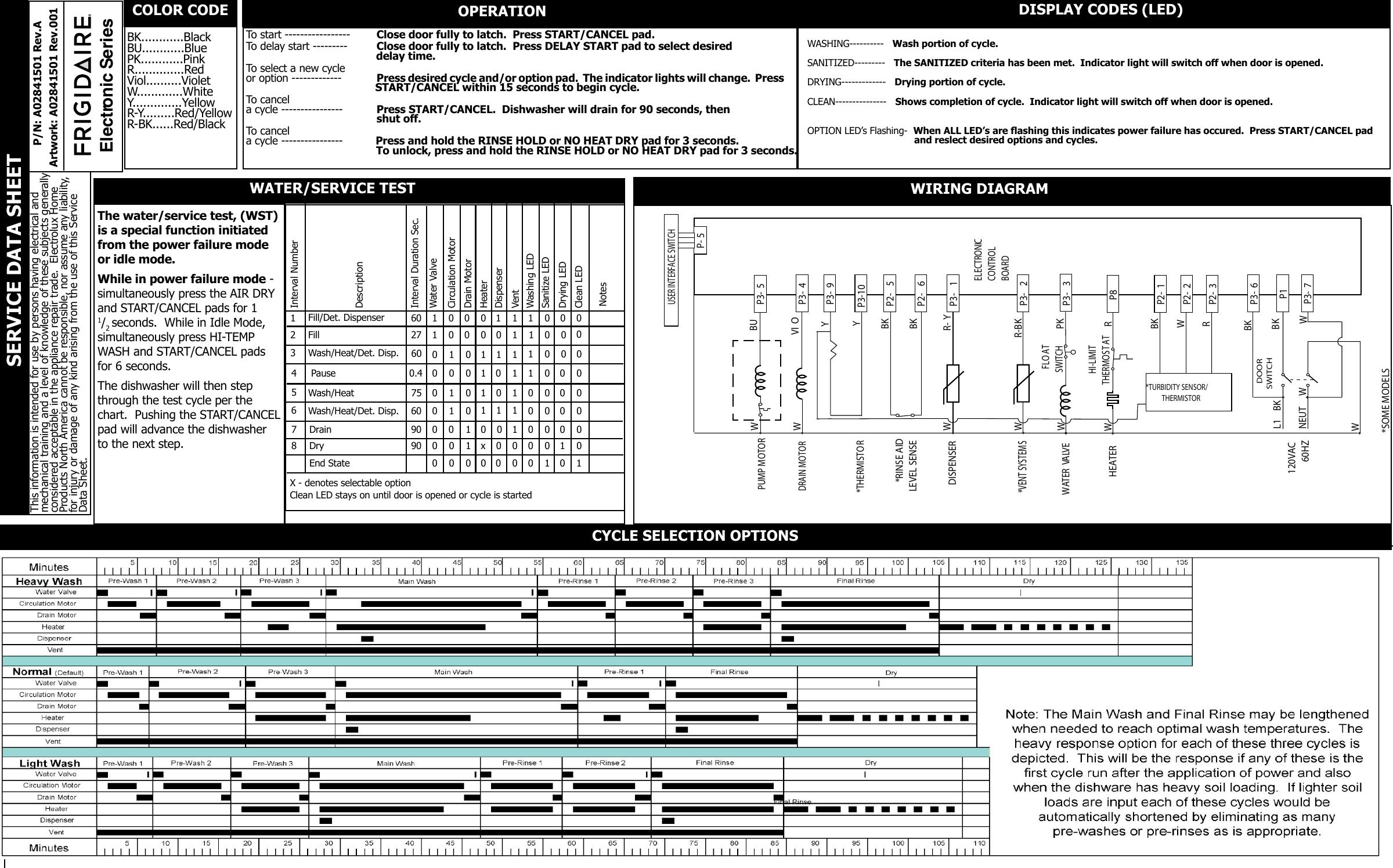 Attractive Burner Wiring Diagram Thermistor Gift - Wiring Diagram ...