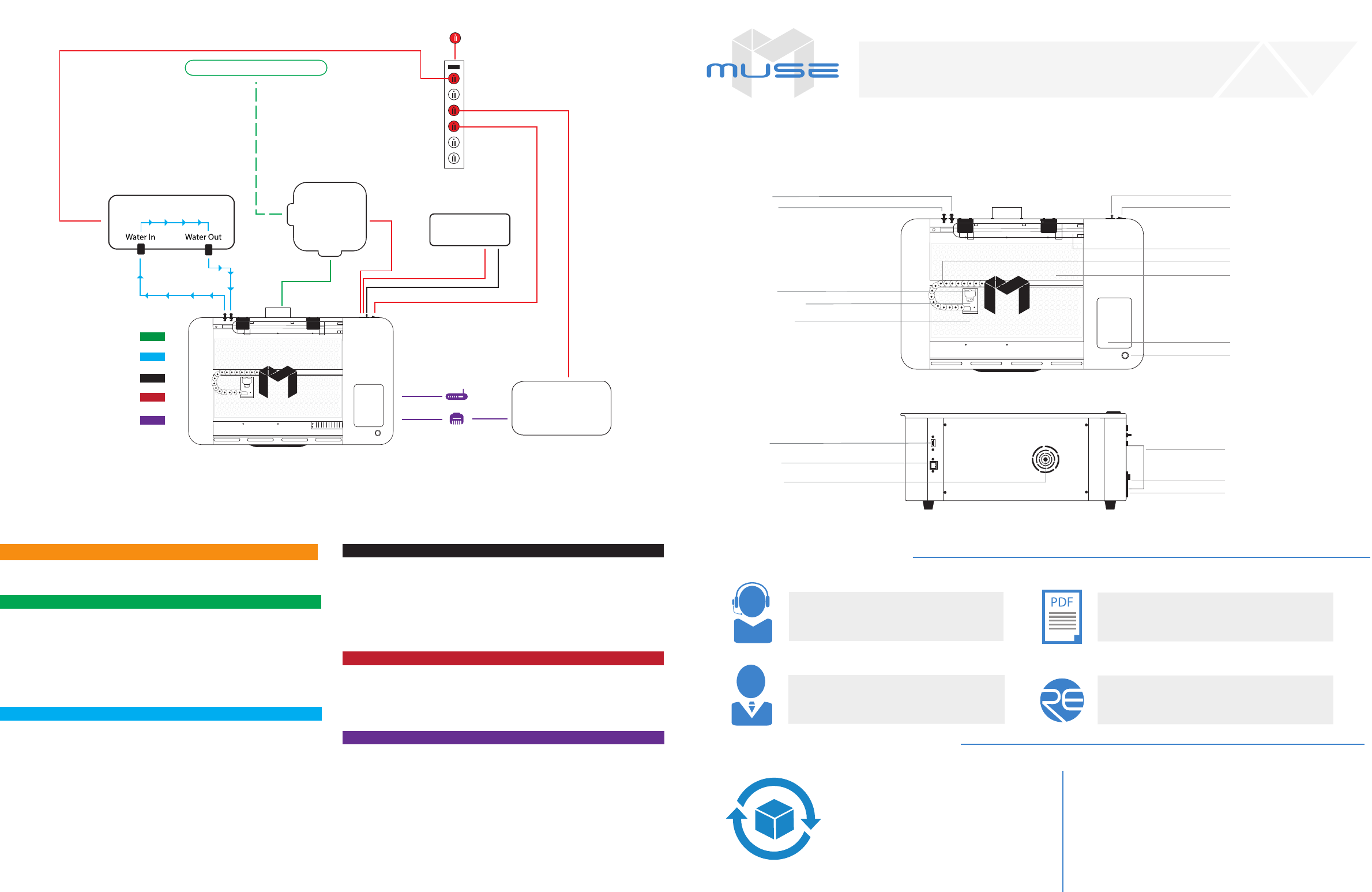 Remarkable Fsl Muse Quickstart User Manual Wiring Cloud Hisonuggs Outletorg
