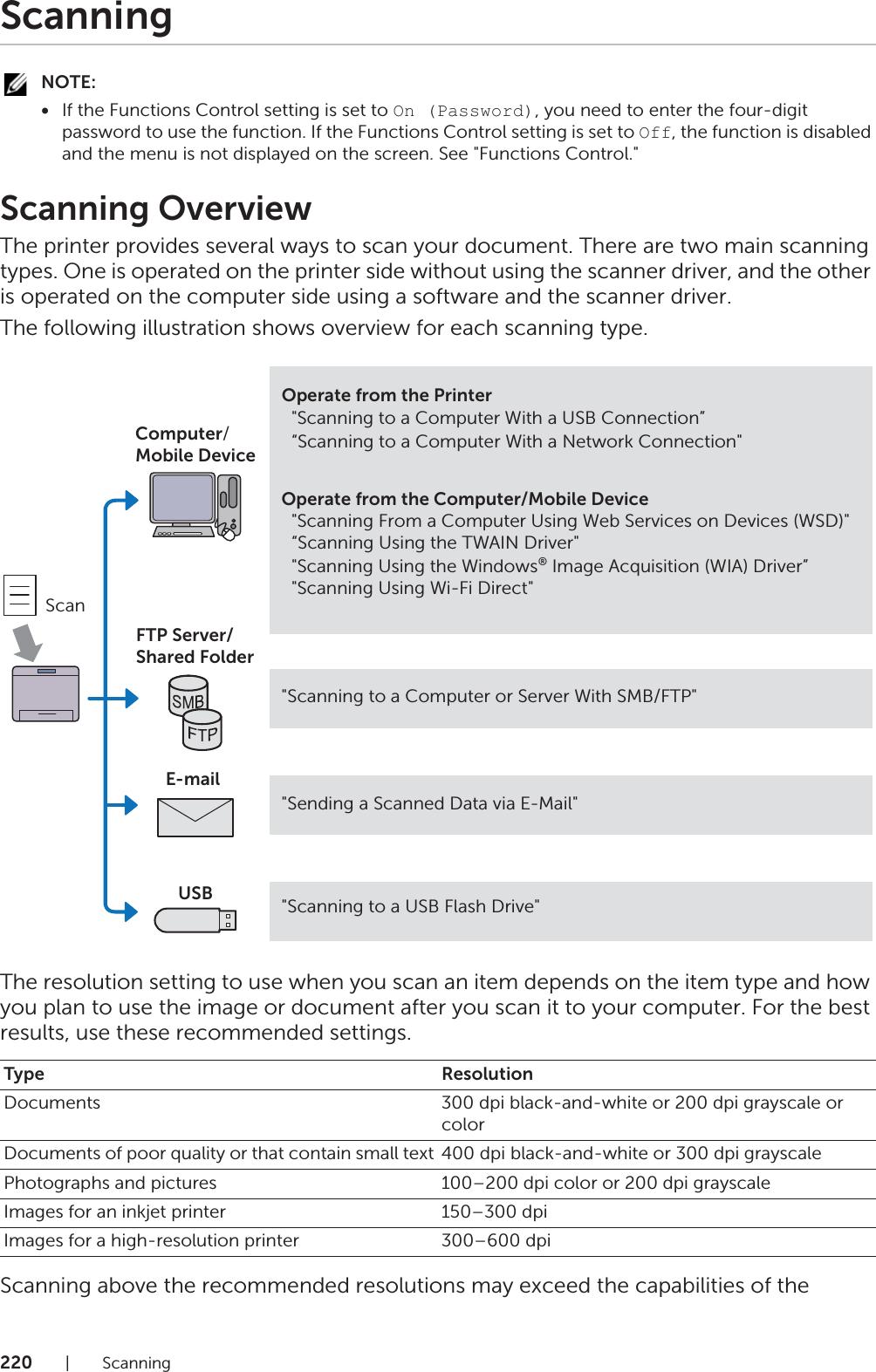 Fuji Xerox H825CDW Color Multifunction Printer User Manual