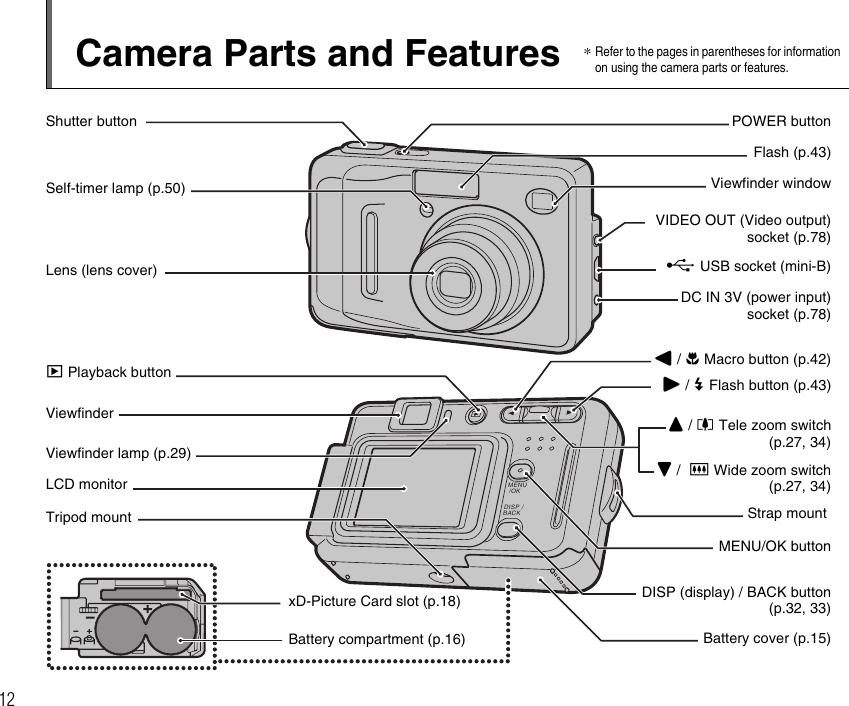 Fujifilm Finepix A400 Users Manual / A500