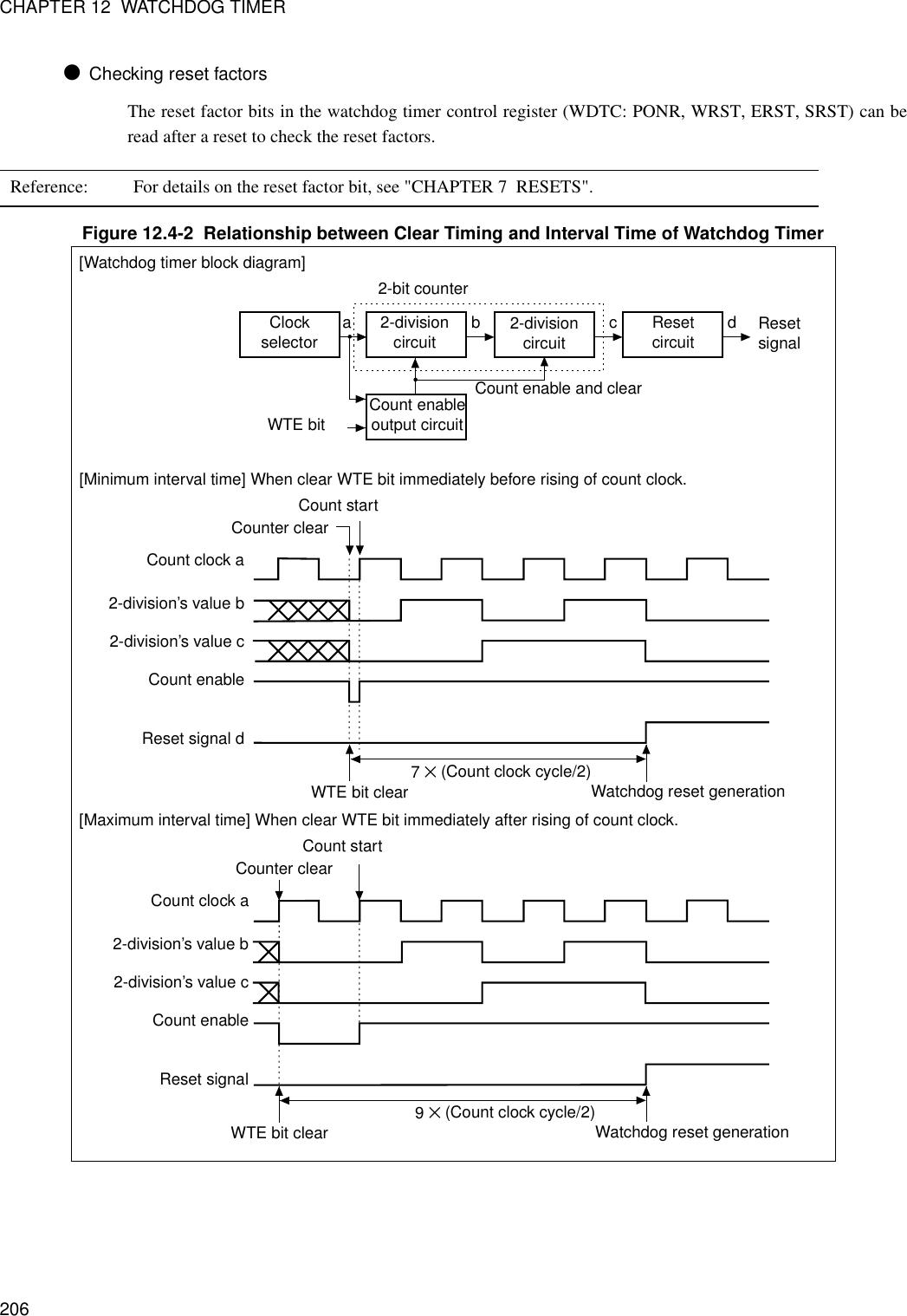 Fujitsu F2Mctm 16Lx Users Manual