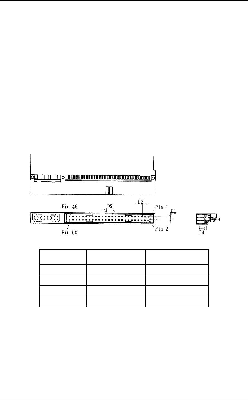 Fujitsu Mcm3064ss Users Manual Mcm3130ss Mcp3064ss Scsi Wiring Diagram Bus