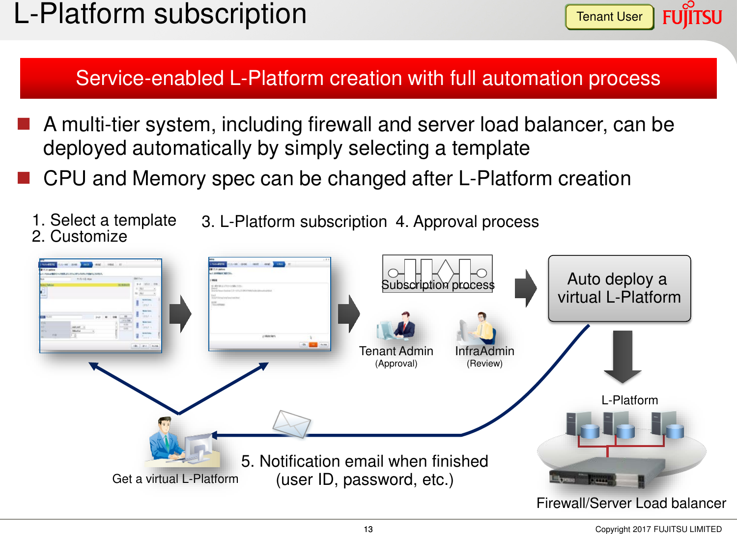 Fujitsu ROR V3 3 Functional Overview Server View Resource