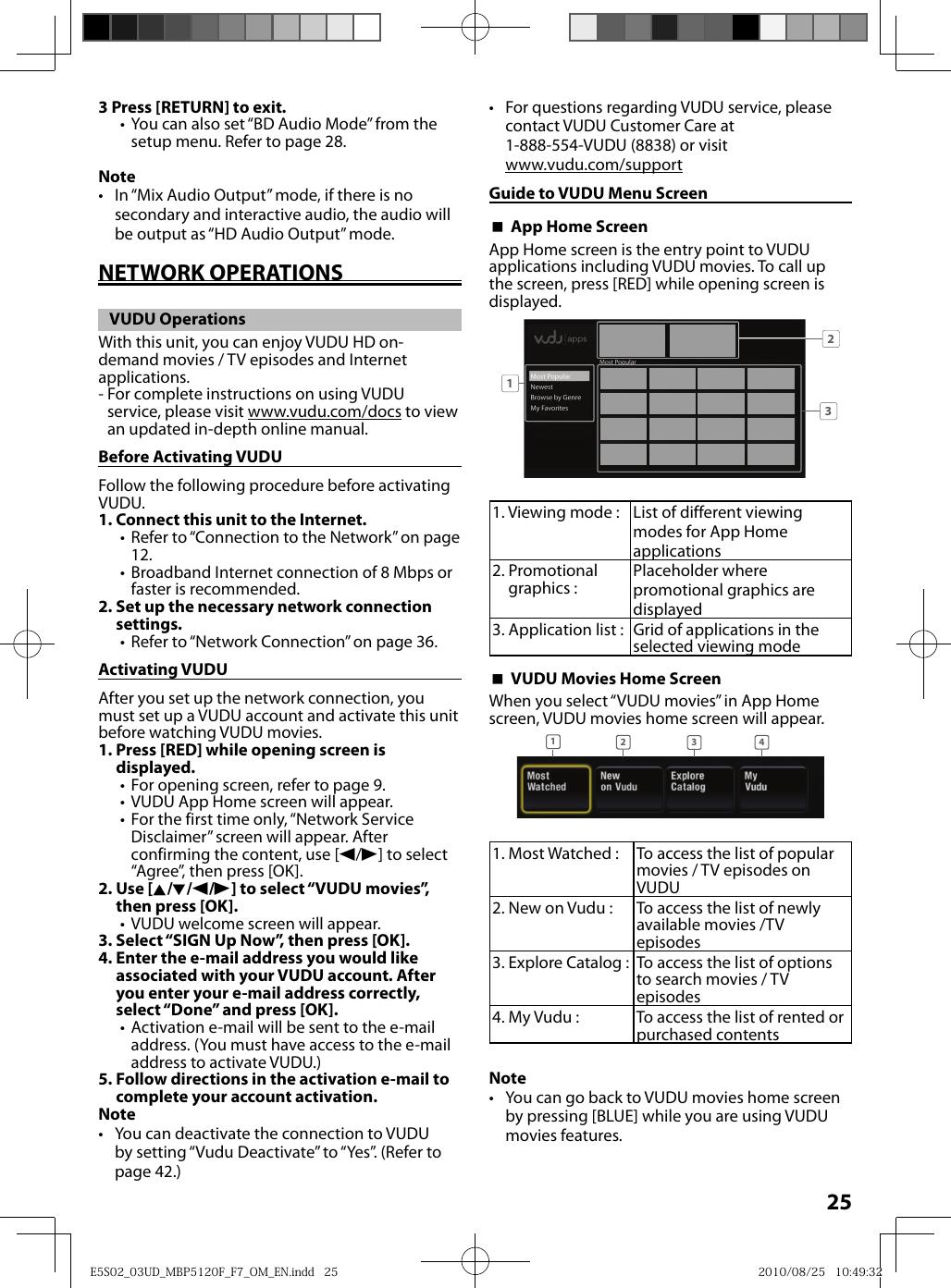 Funai Mbp5120F F7 Users Manual E5S02_03UD_MBP5120F_F7_OM_EN