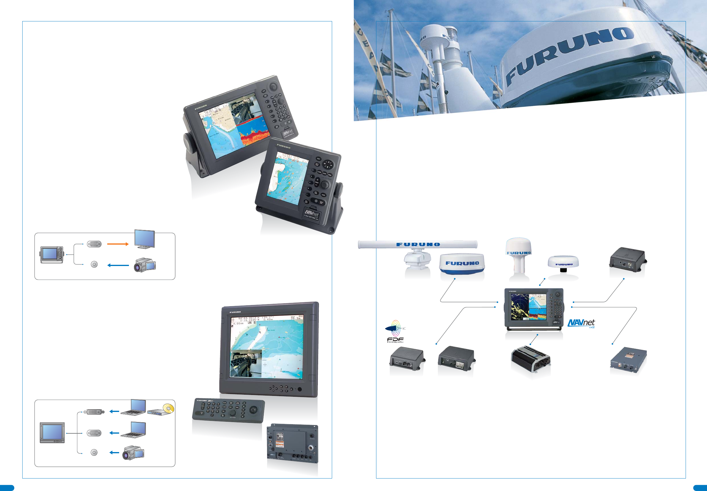 The Marine Electronics Hub Furuno Sc30 Nmea 2000 Every Which Way