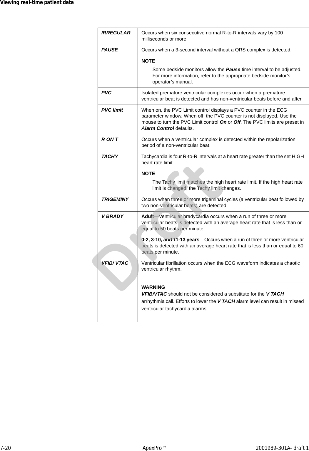 GE Medical Systems Information Technologies 2014748-002