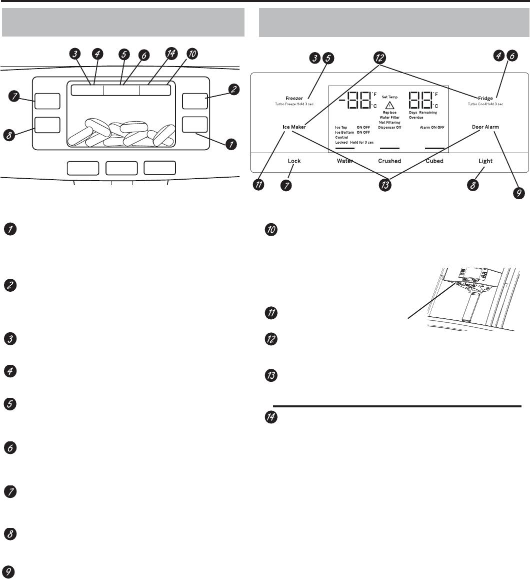 Ge Gne29gmkes User Manual To The 7e676178 D06c 4ef7 86c1 Fd1bdfbd7384 Fridge Door Alarm Circuit Diagram 8