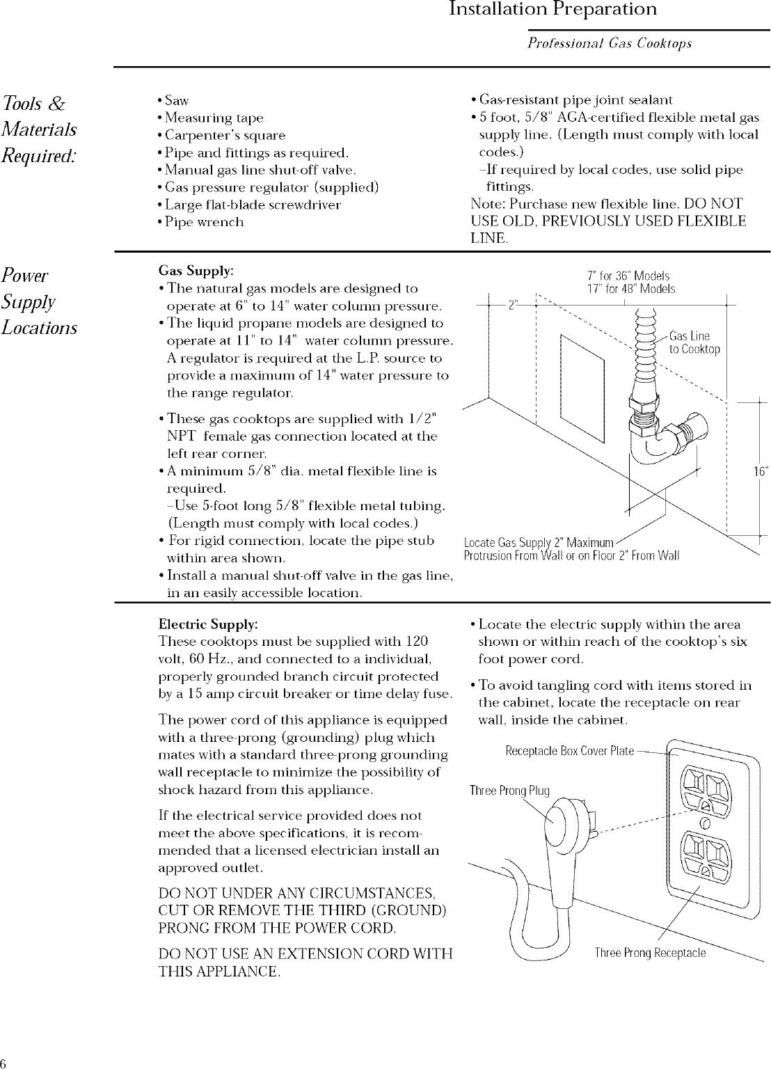 GE Counter Unit, Gas Manual L0610595