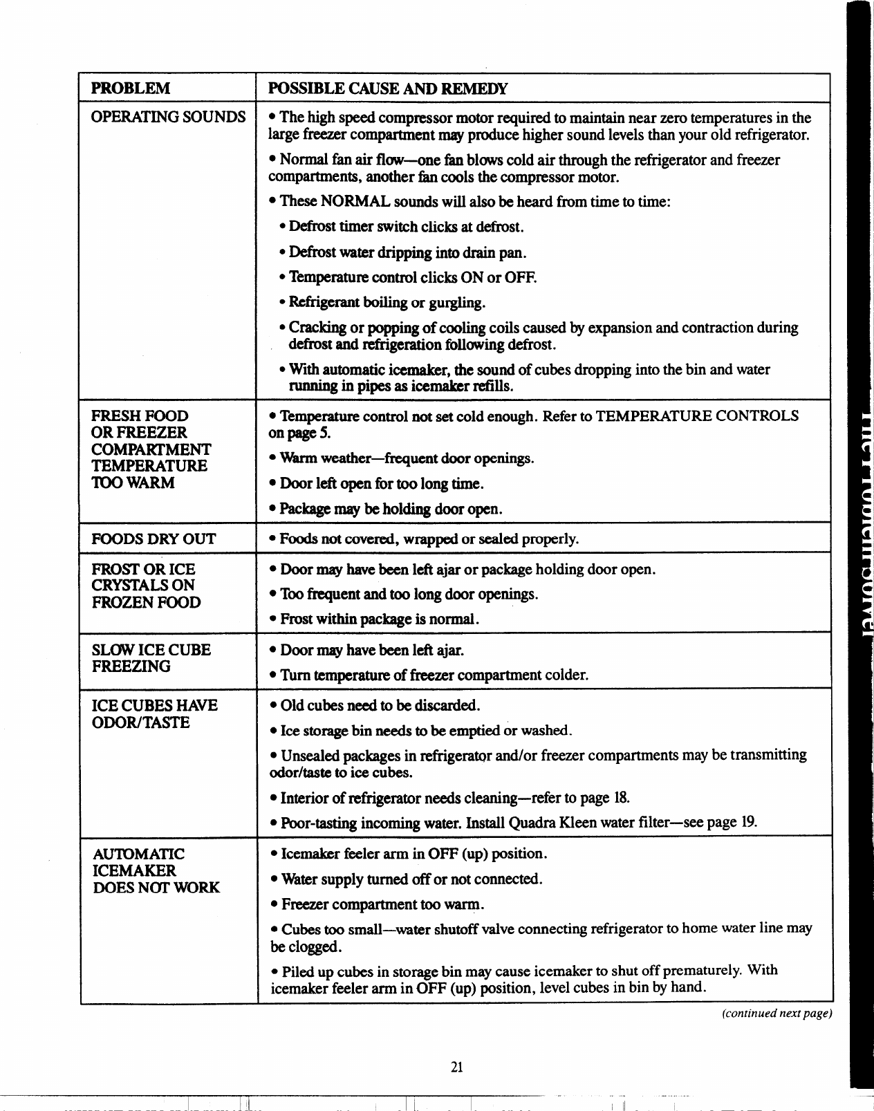 GE Numbers 2 Tkx22a2 tmp User Manual To The A1fecffa 8653