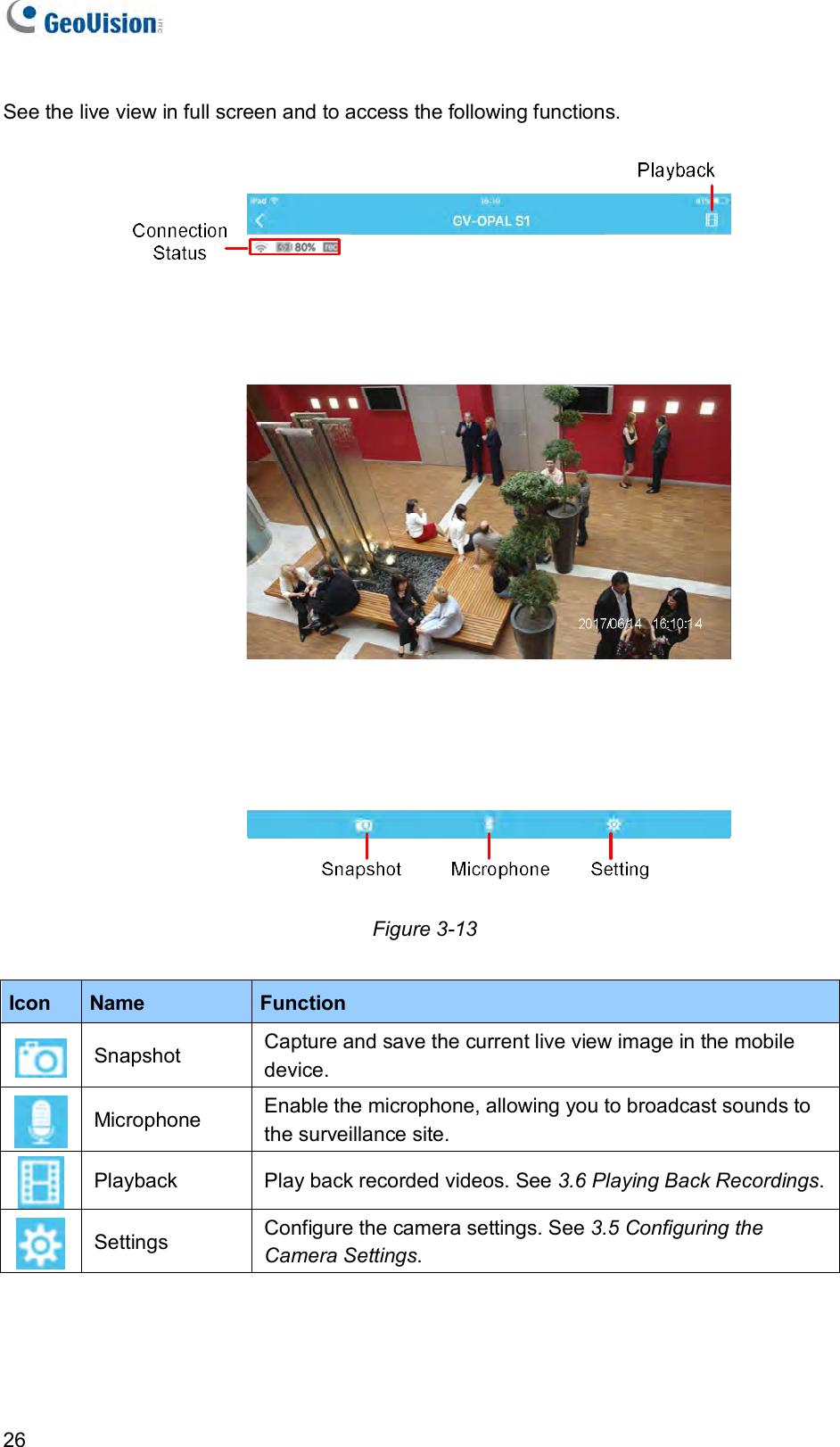 GEOVISION 0OPAL000000 Cloud FishEye Camera User Manual