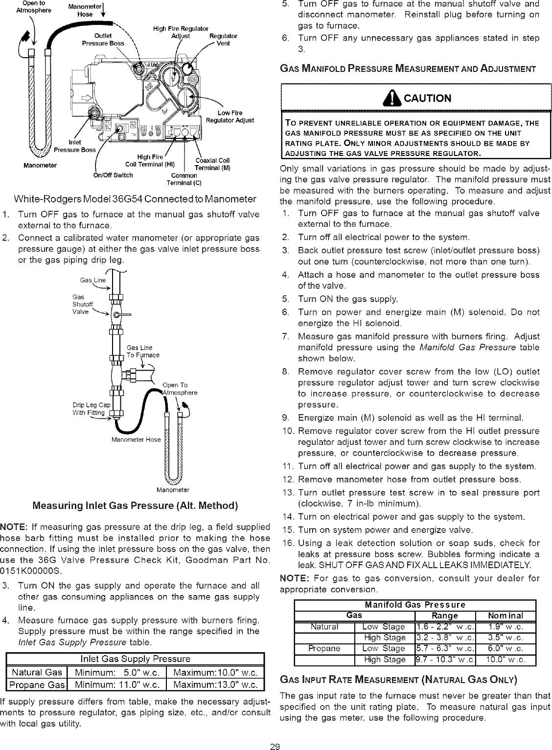 GOODMAN Furnace/Heater, Gas Manual L0806734