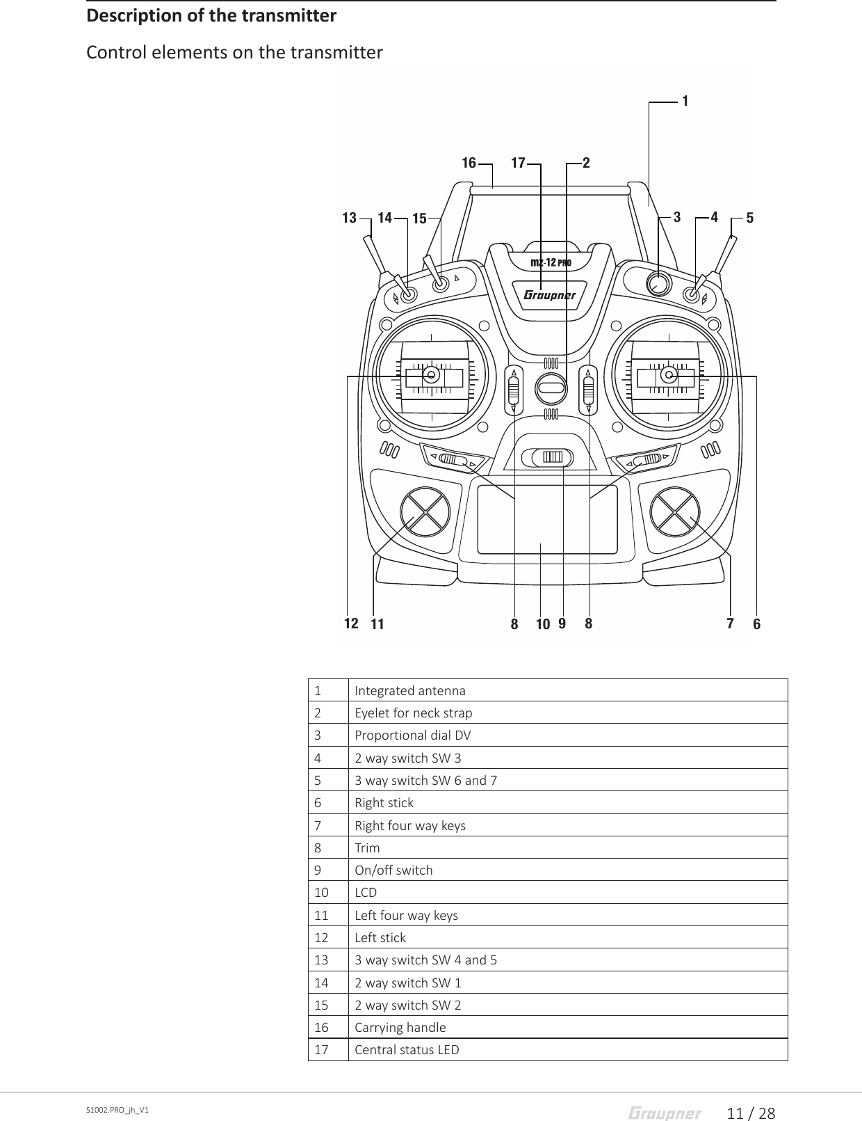 Graupner 16007812 24ghz Transmitter User Manual S1002 Pro Mz 12pro Four Way Switch Design 11 28s1002pro Jh V1description Of The Transmittercontrol Elements On Transmitter1 Integrated Antenna2 Eyelet For