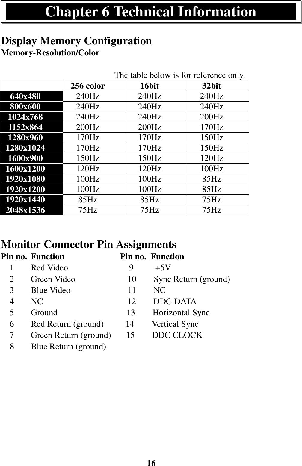 Gainward Co VGA-GWV05 VGA Card User Manual users manual