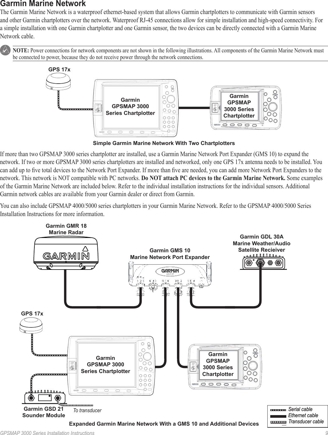 Garmin 479 M Gpsmap 3206 Manual Installation Instructions
