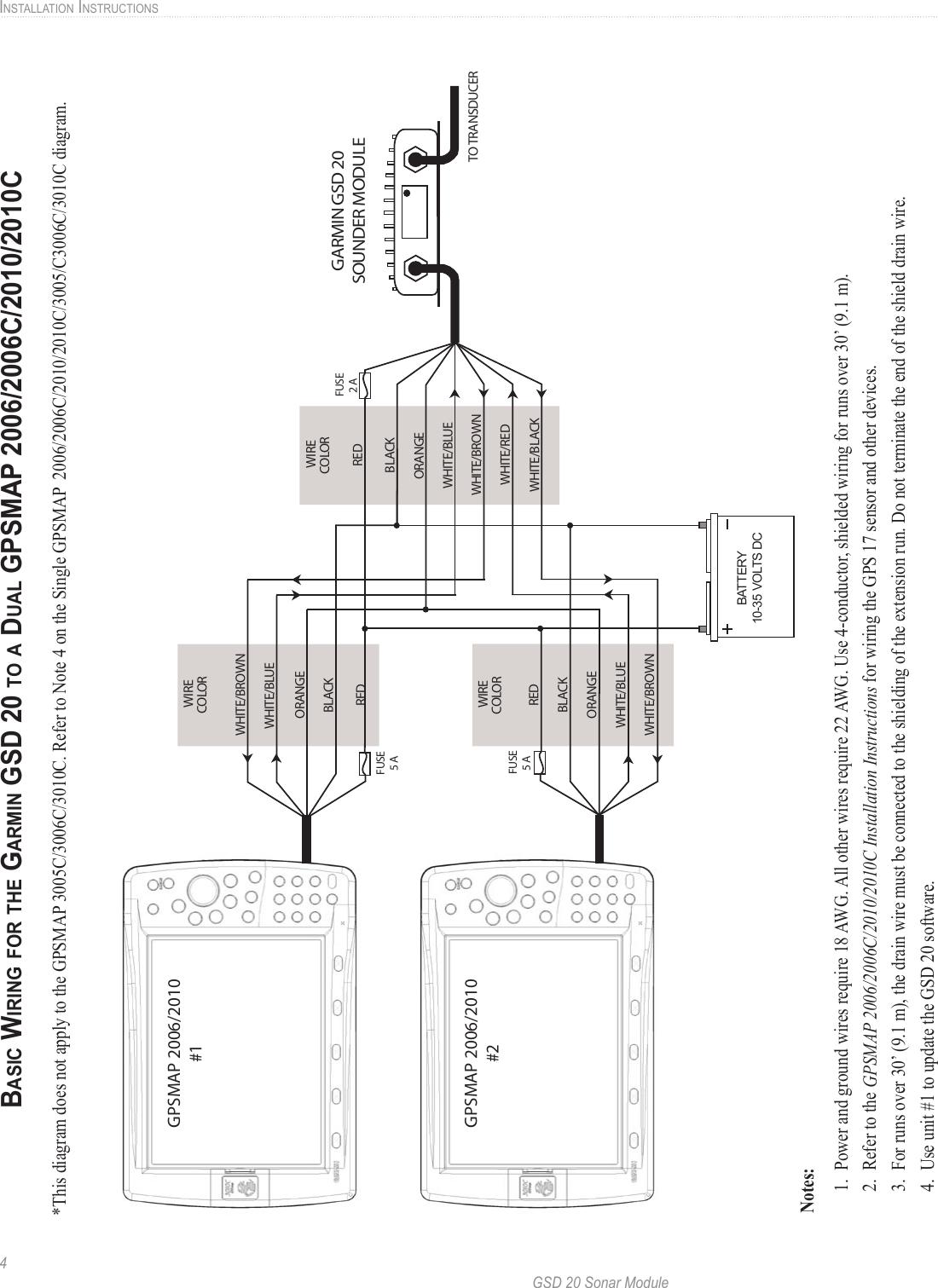 Garmin 536 M Gsd 20 Manual Installation Guide 190 00255 00 0e