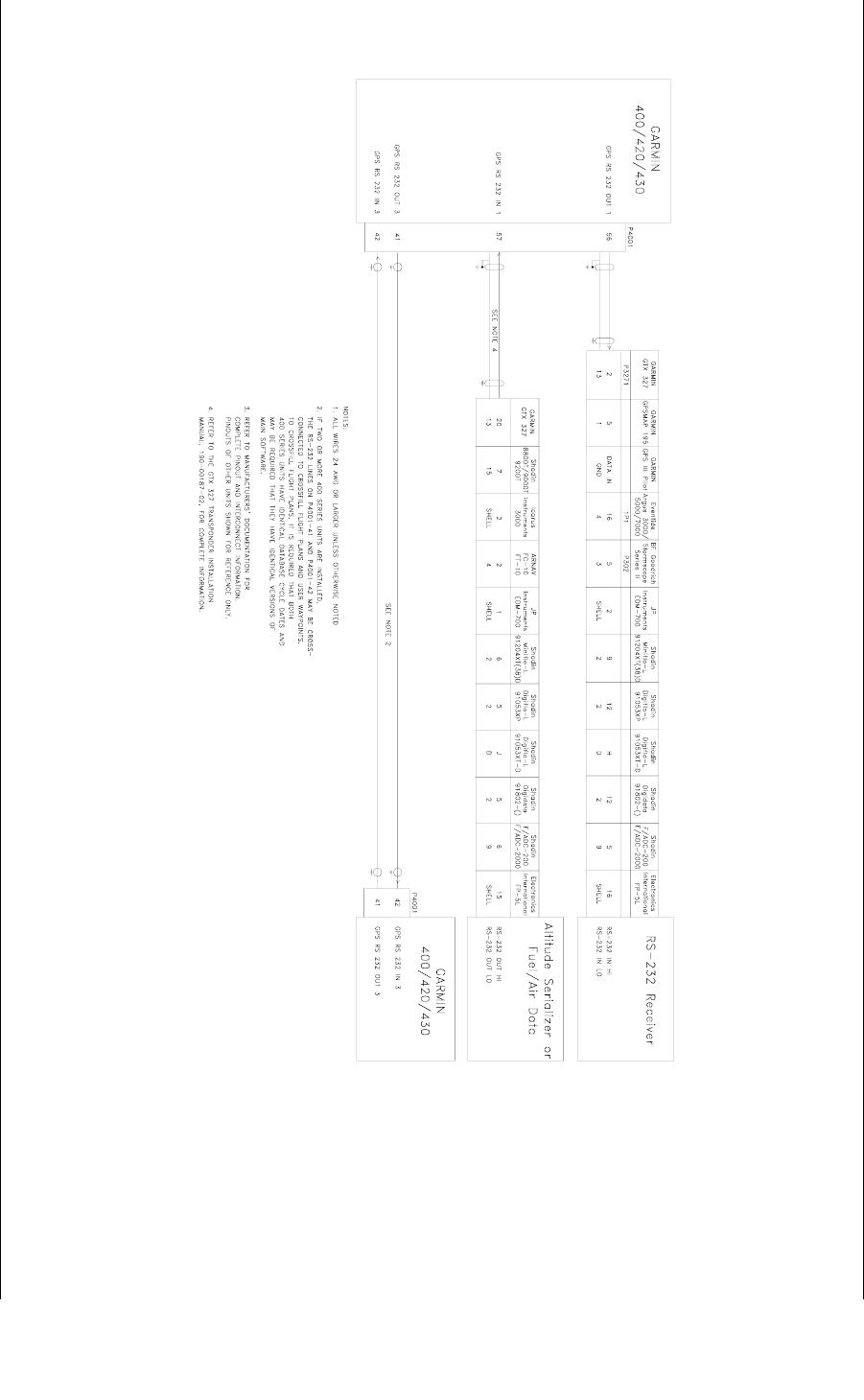 garmin fuel wiring diagram schematic diagrams rh ogmconsulting co 3-Pin XLR Wiring-Diagram Garmin 3010C Wiring-Diagram 17