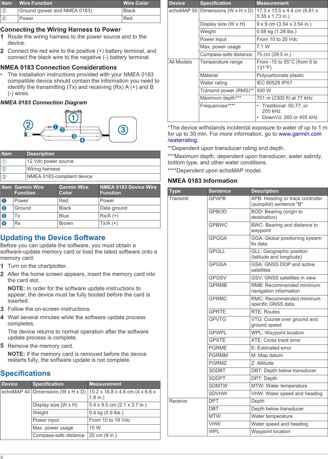 Garmin Echomap 42Dv Installation Instructions