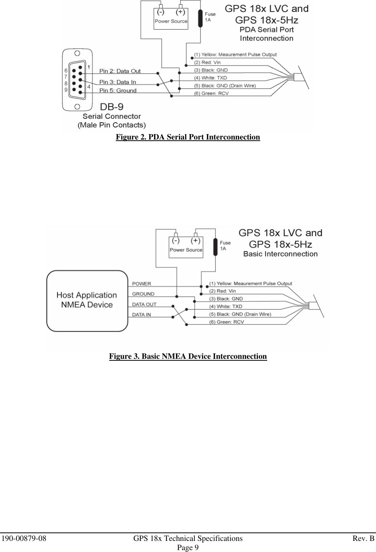 Garmin Gps 18X Users Manual on