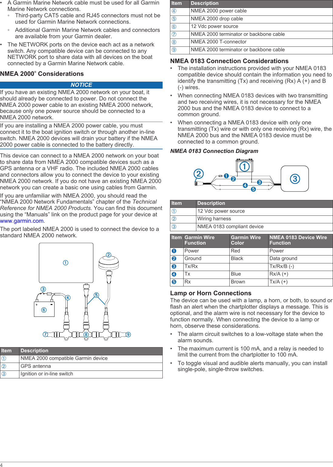 Garmin Gpsmap 7407xsv Installation Instructions Wiring Harness Page 4 Of 8