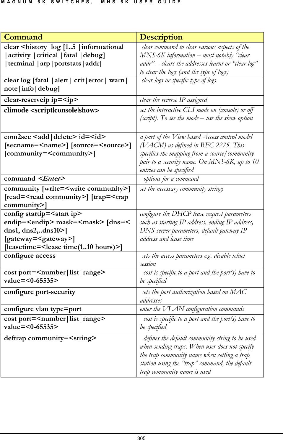 Garrettcom Mns 6K 4 1 Users Manual MAGNUM SERIES