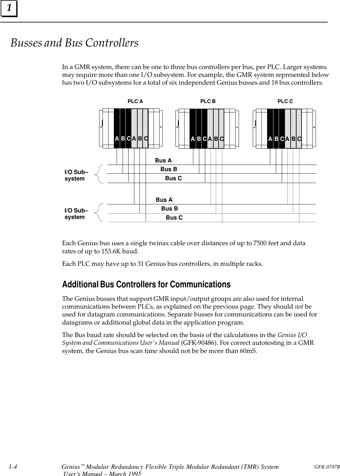 Ge Appliances General Electric Noise Reduction Machine Gfk 0787B ...