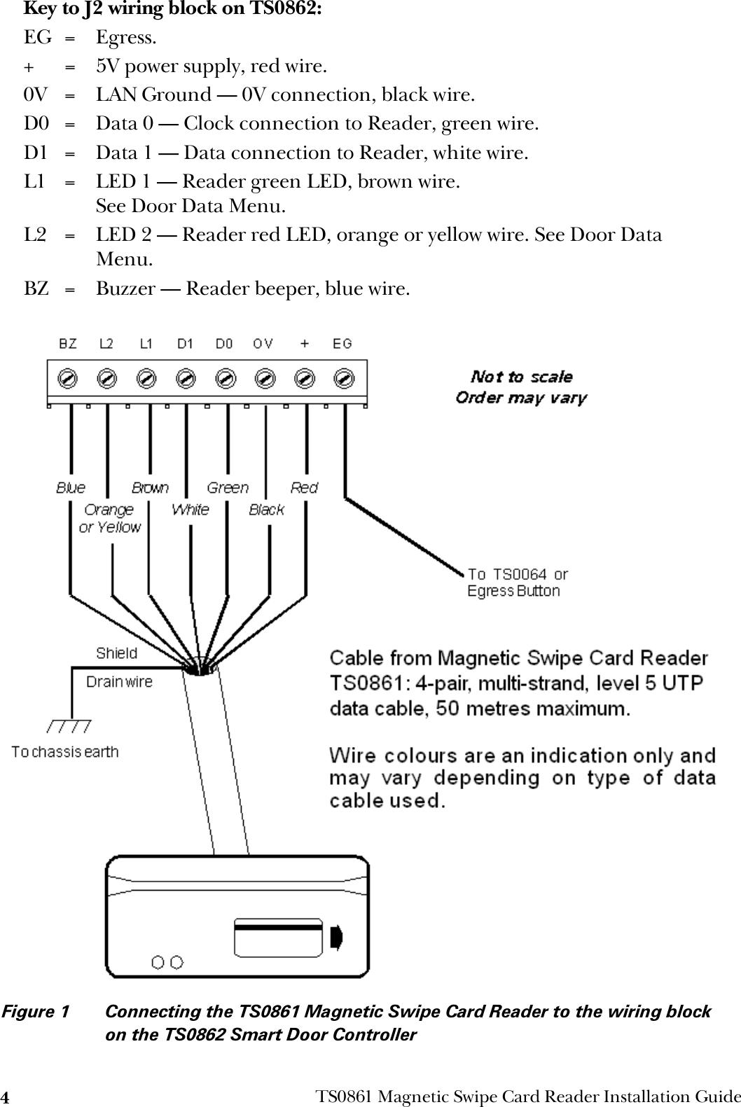 magnetic card wiring diagram ge appliances magnetic swipe card reader ts0861 users manual  ge appliances magnetic swipe card