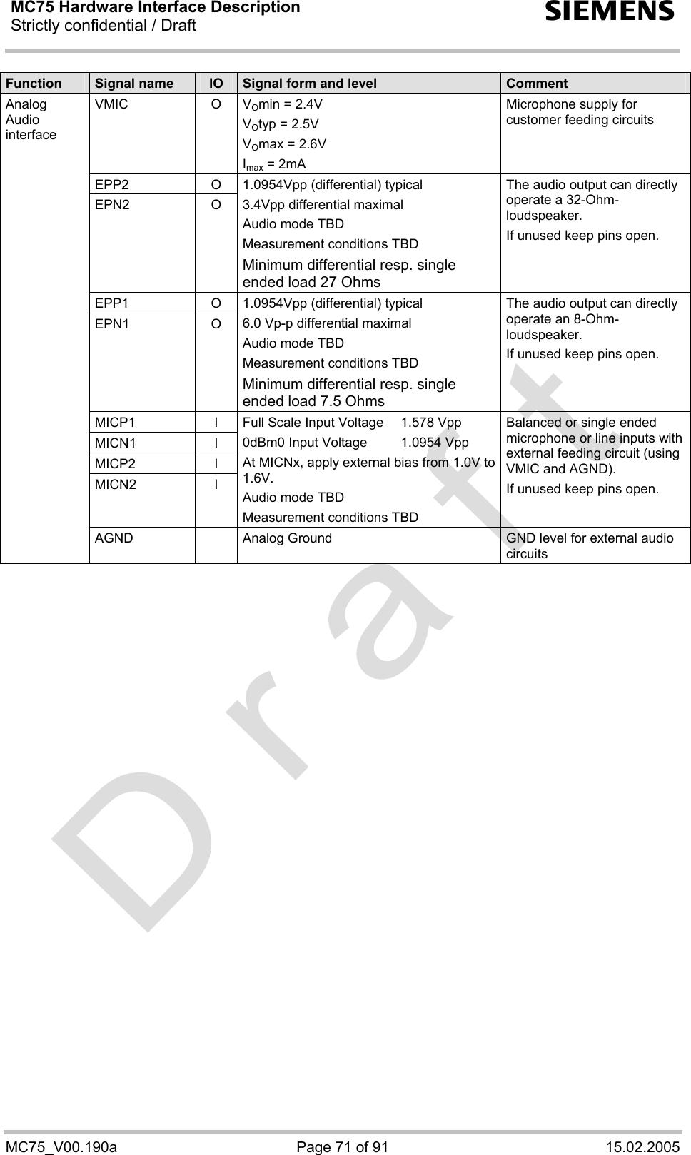 Ricoh 3224c service manual ebook array syn1439a user manual basic instruction manual u2022 rh winwithwomen2012 com fandeluxe Image collections