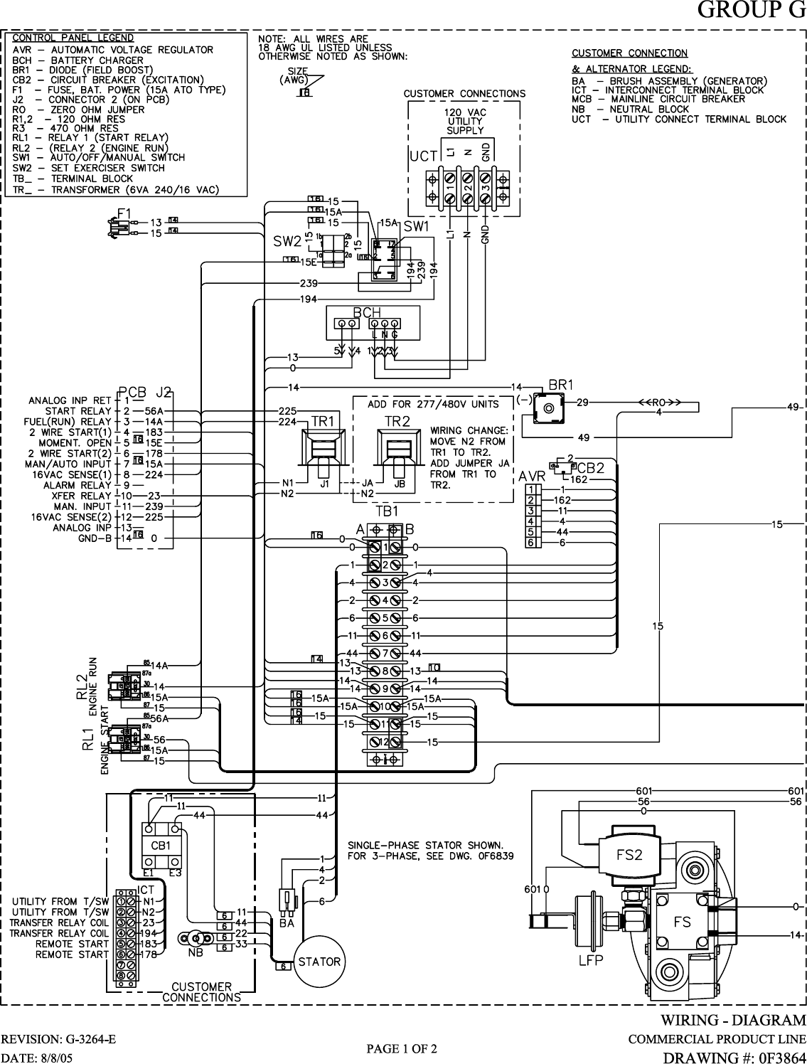 Generac Generator Wiring Schematics 277 480 Regulator Diagrams 120 208v Power Systems 005221 0 Users Manual Cover026 Rev0 9 05 On Diagram