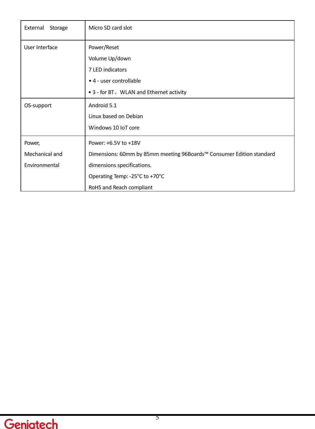 Geniatech 17D11C6 Developer Board User Manual Hardware Manual