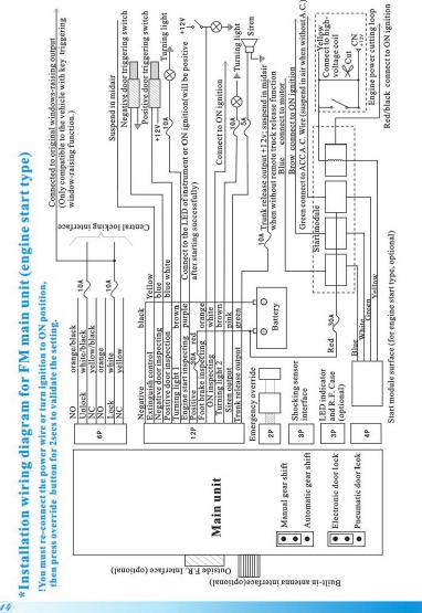 Beste Auto Alarmsystem Diagramm Galerie - Die Besten Elektrischen ...