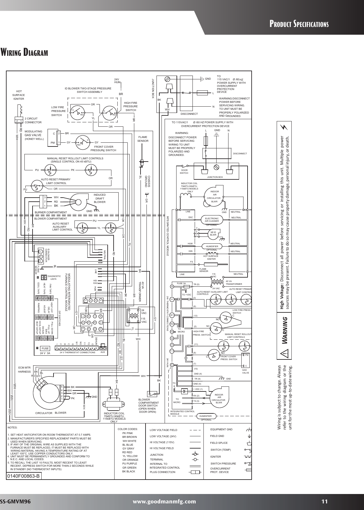Goodman Mfg Gmvm96 Users Manual Manufacturing Wiring Diagrams Thermostat Page 11 Of 12