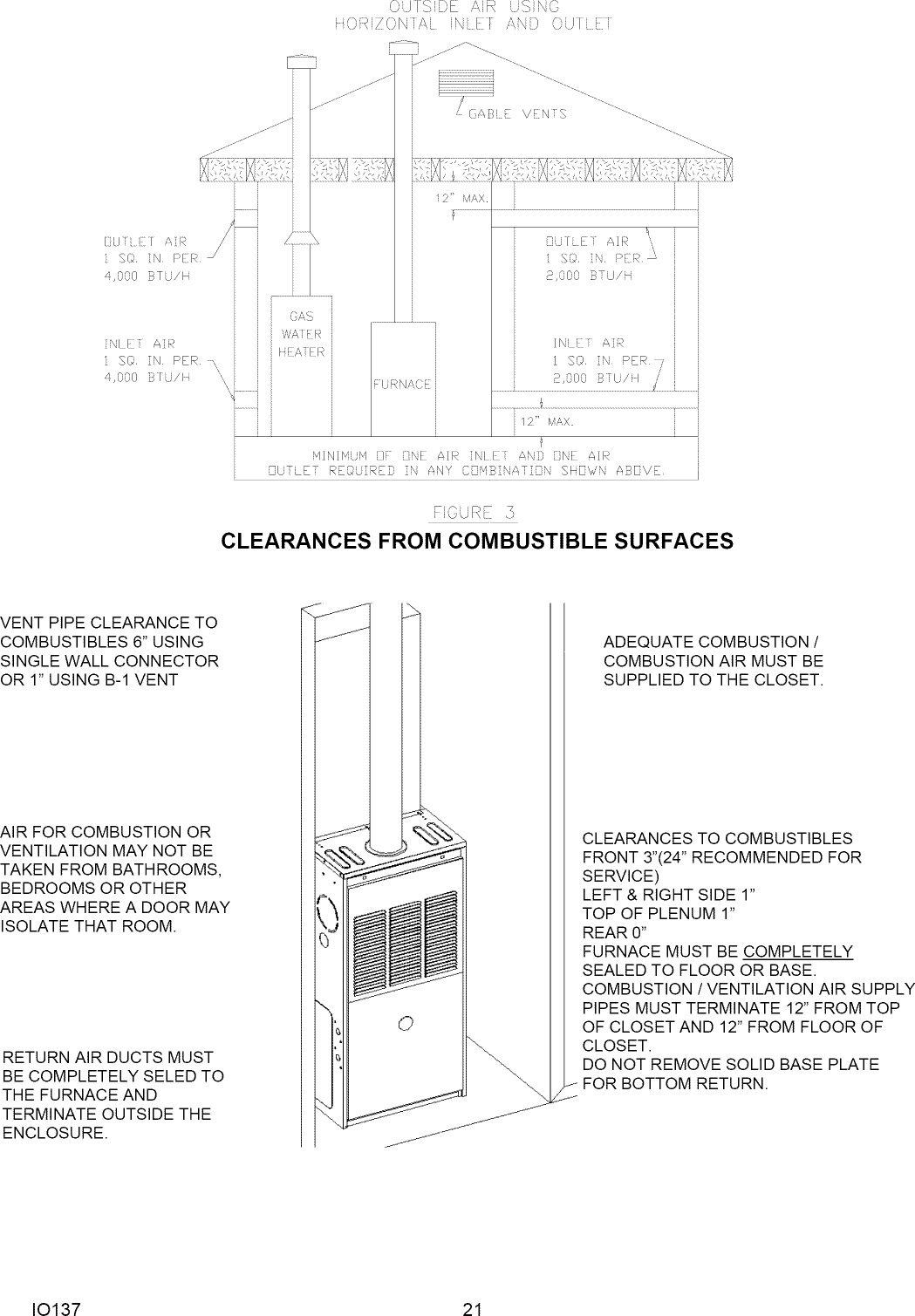 Goodman GMP100 3 1511368L User Manual GAS FURNACE Manuals