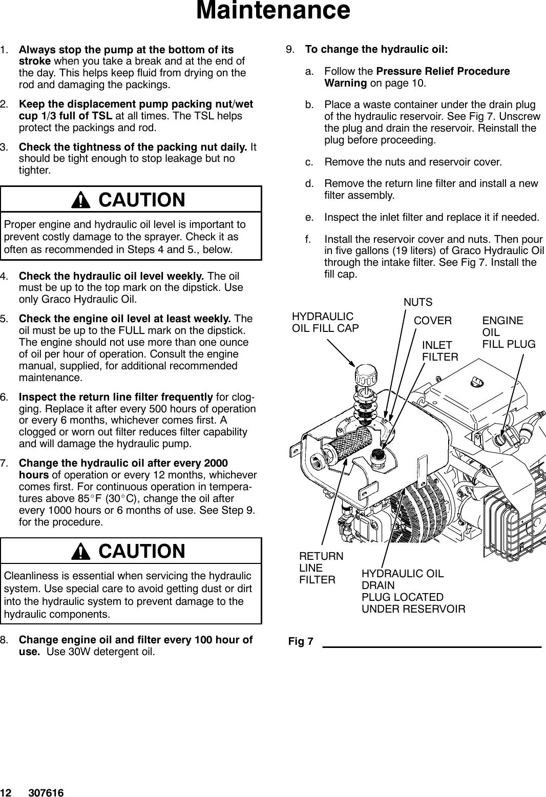 Graco 307616Zab Gh 733 Hydra Sprayer Users Manual Sprayer
