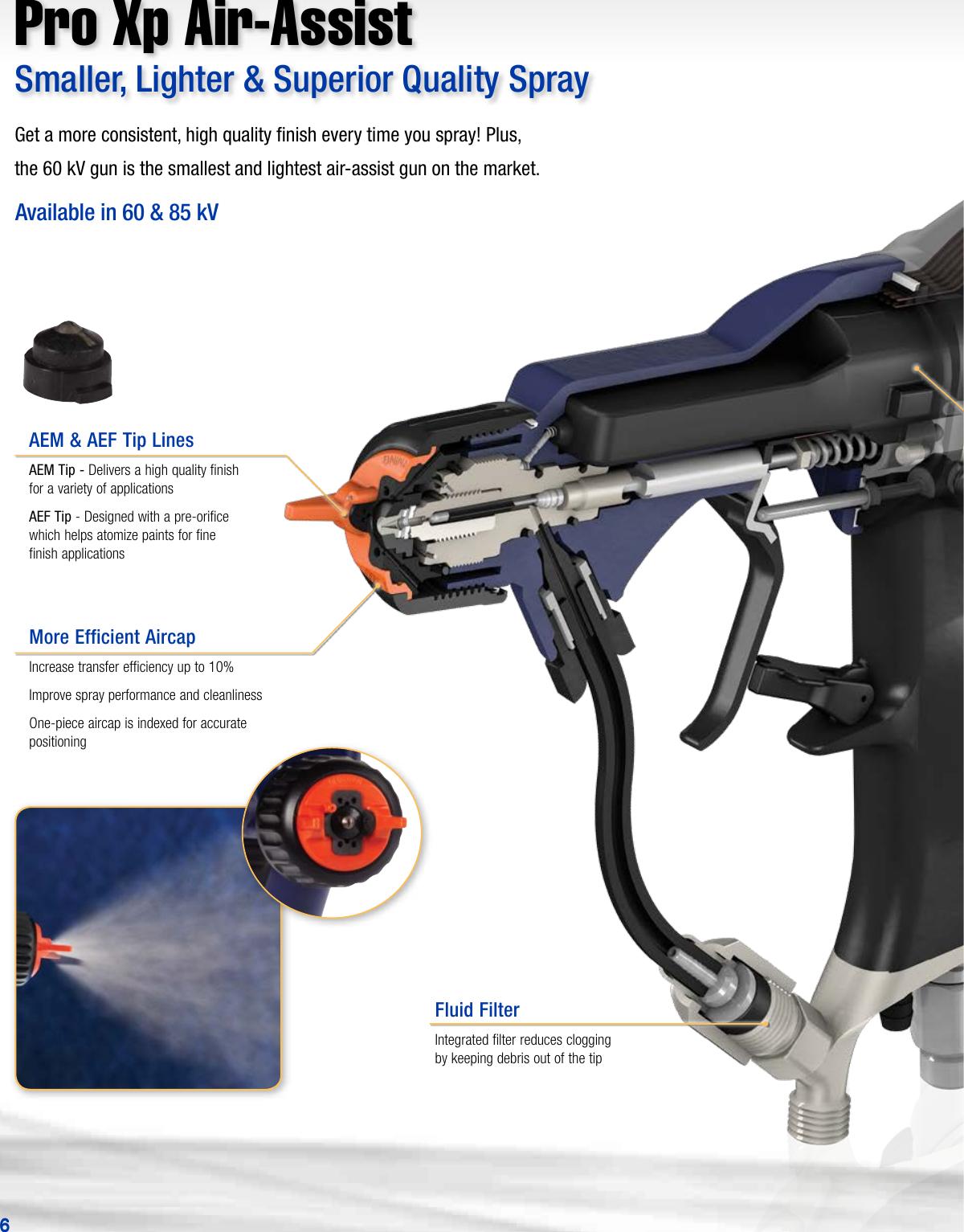 Graco 345007En B Pro Xp Electrostatic Gun Users Manual Brochure