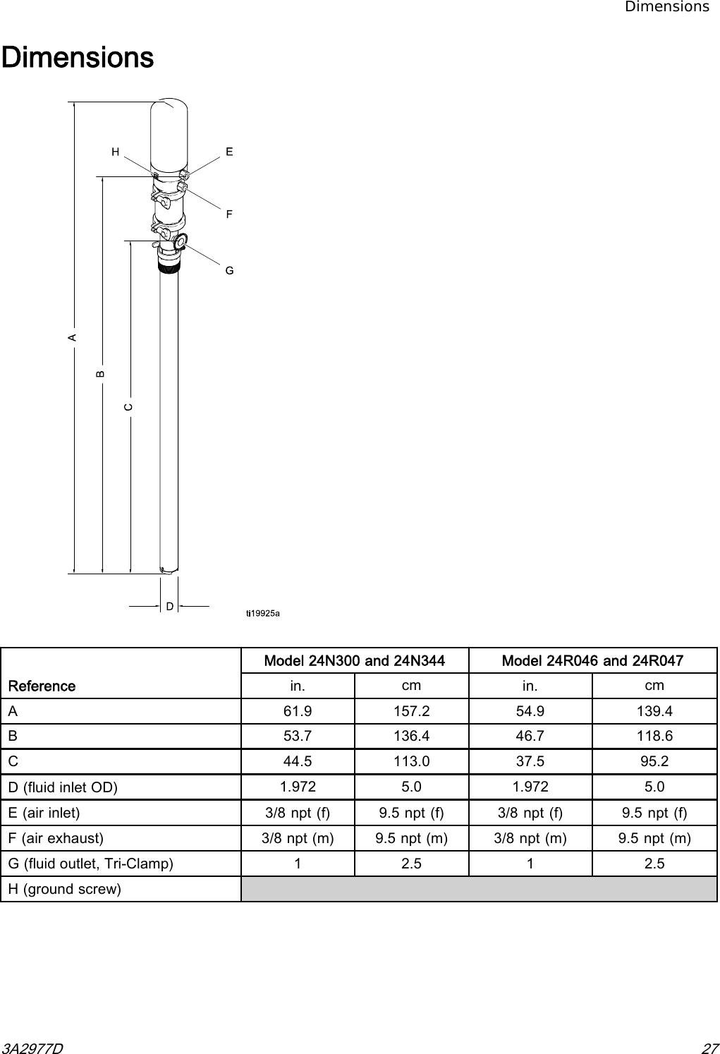 Graco 3A2977D 2 1 Sanitary Piston Pumps Users Manual Saniforce