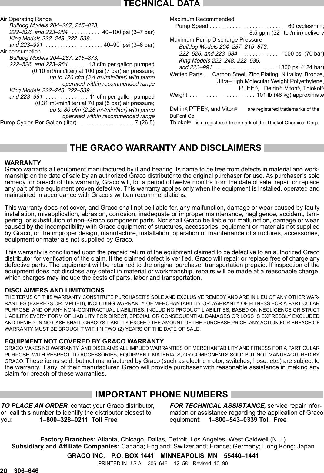 Graco Bulldog 204287 Users Manual 306646R And KING PUMPS