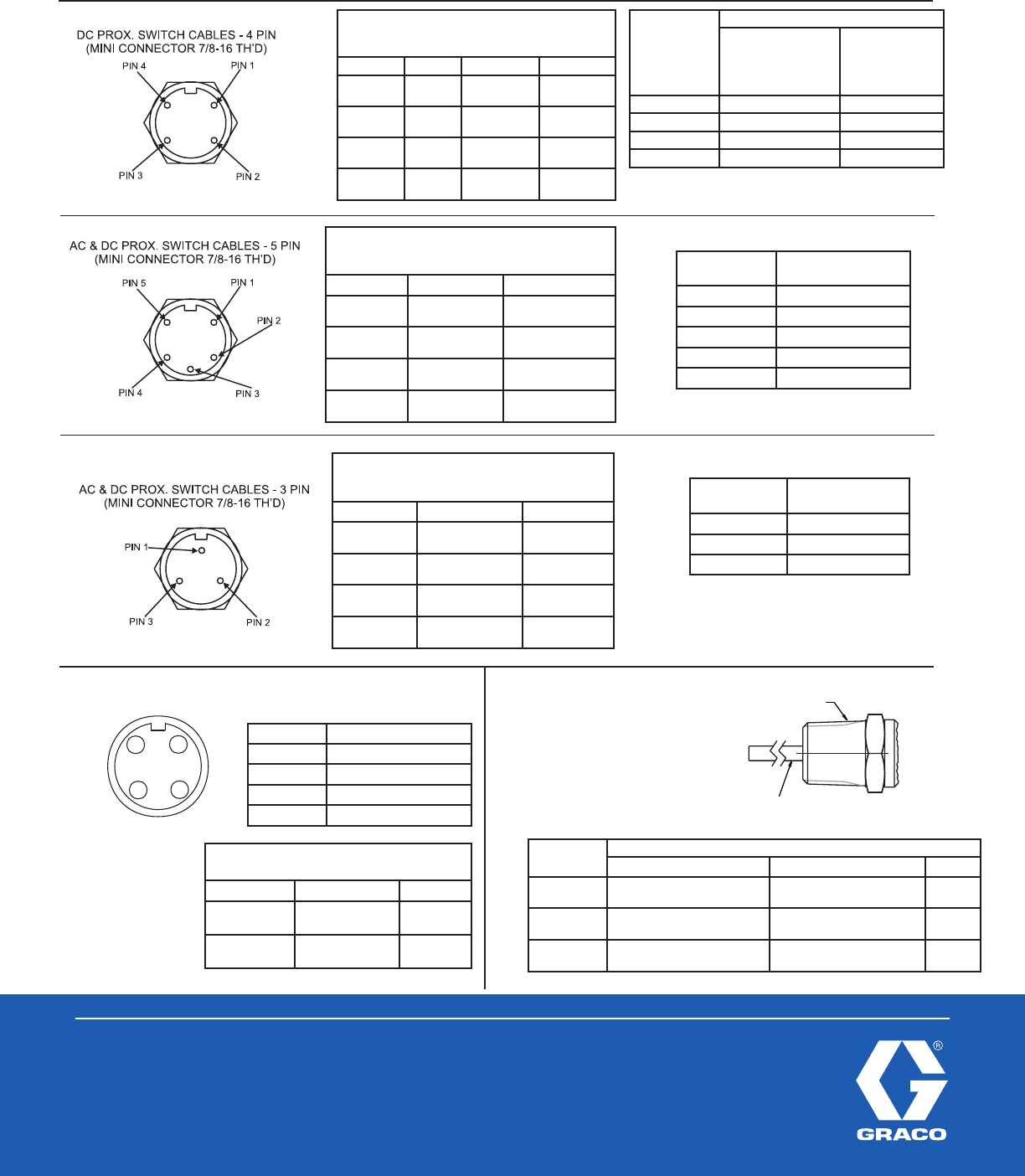Graco Cycle Indicator Proximity Switches Users Manual Ac Dc Accessories Cables Offers A Variety Of Connecting For Use With Its