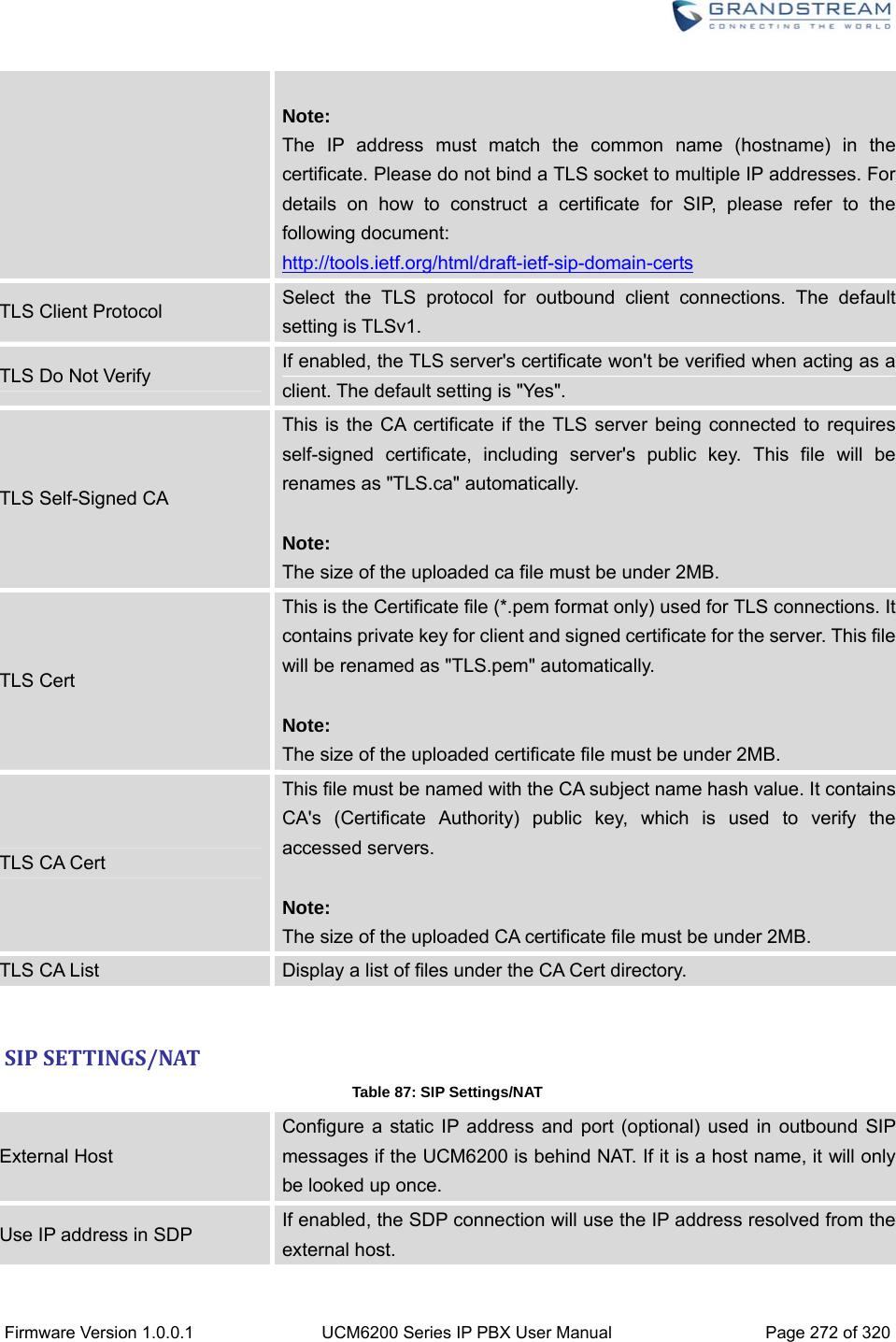 Grandstream Networks UCM6208 IP PBX User Manual 1 UCM62xx