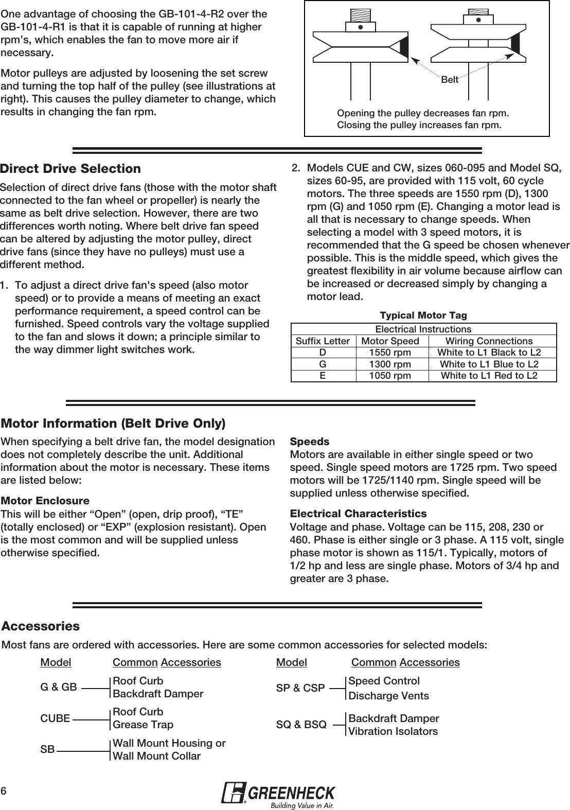 Greenheck Fan 240Xp Cub Users Manual