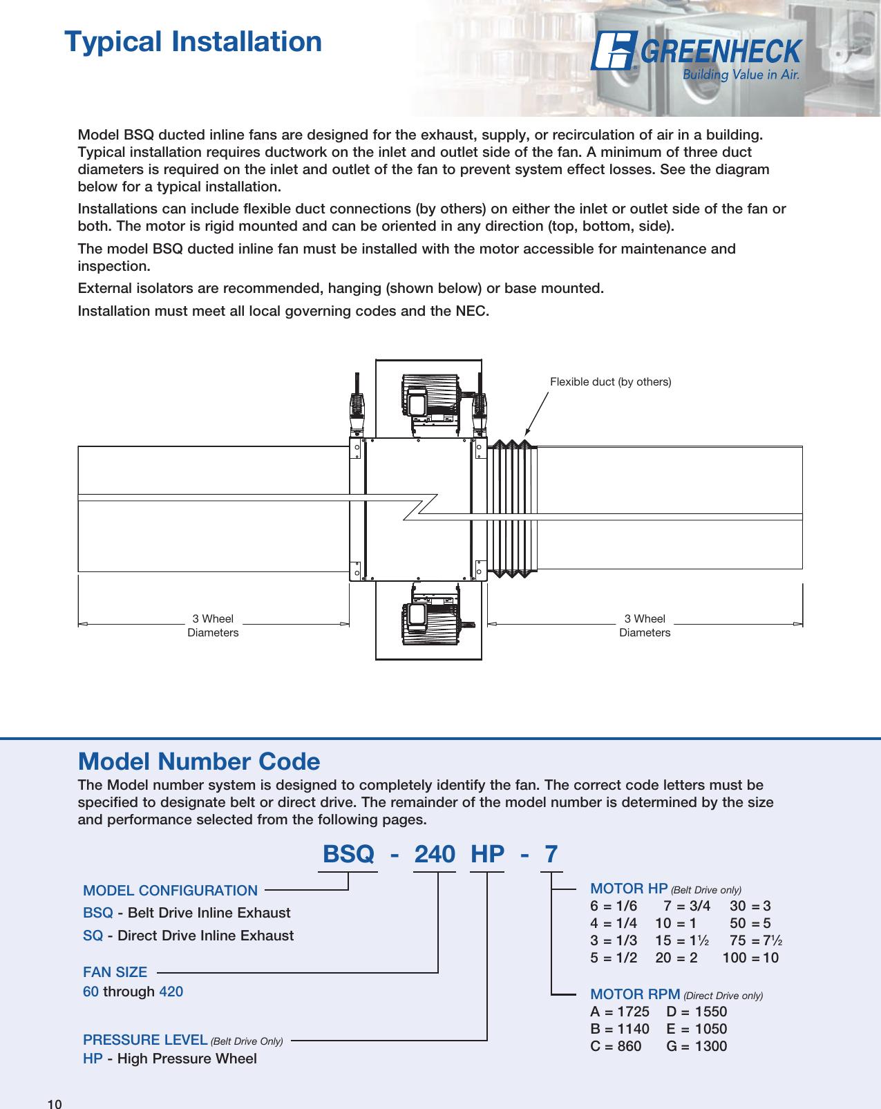 Greenheck Fan Sq Users Manual
