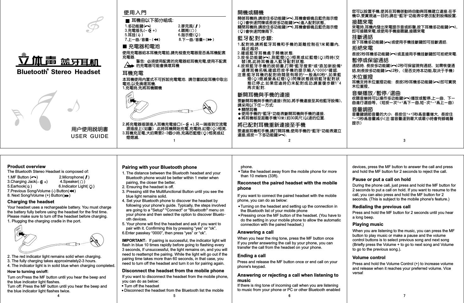 GuangZhou LIWEI Electronics R9 Bluetooth Headset User Manual