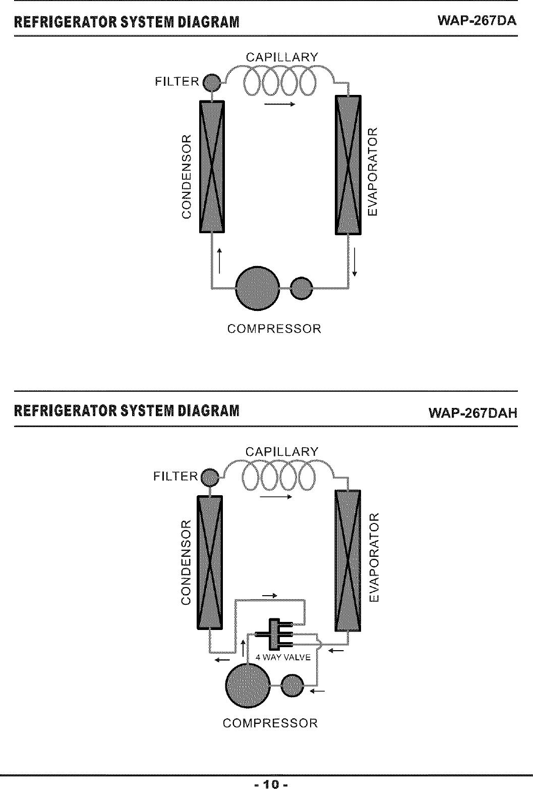 HAIER Air Conditioner Room (42) Manual L0807364 on braun wiring diagram, crosley wiring diagram, broan wiring diagram, toshiba wiring diagram, vivitar wiring diagram, sears wiring diagram, manufacturing wiring diagram, viking wiring diagram, panasonic wiring diagram, o2 wiring diagram, apc wiring diagram, midea wiring diagram, apple wiring diagram, danby wiring diagram, foscam wiring diagram, msi wiring diagram, roper wiring diagram, dcs wiring diagram, benq wiring diagram, estate wiring diagram,