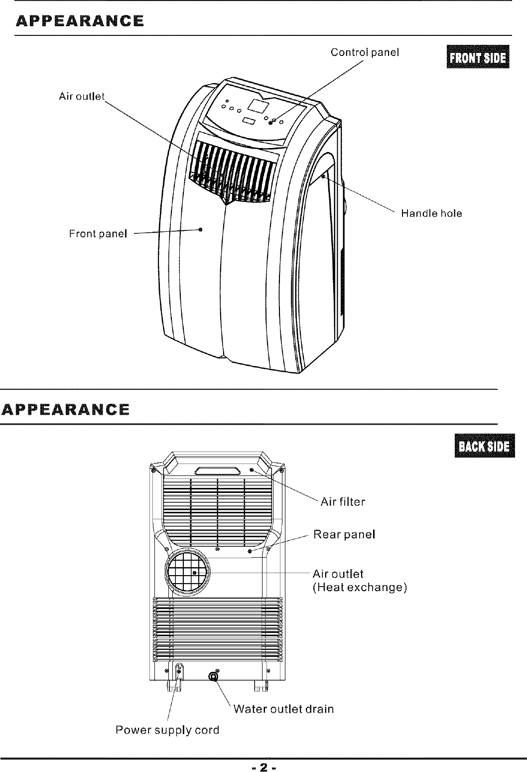 Haier Air Conditioner Wiring Diagram - All Diagram Schematics on
