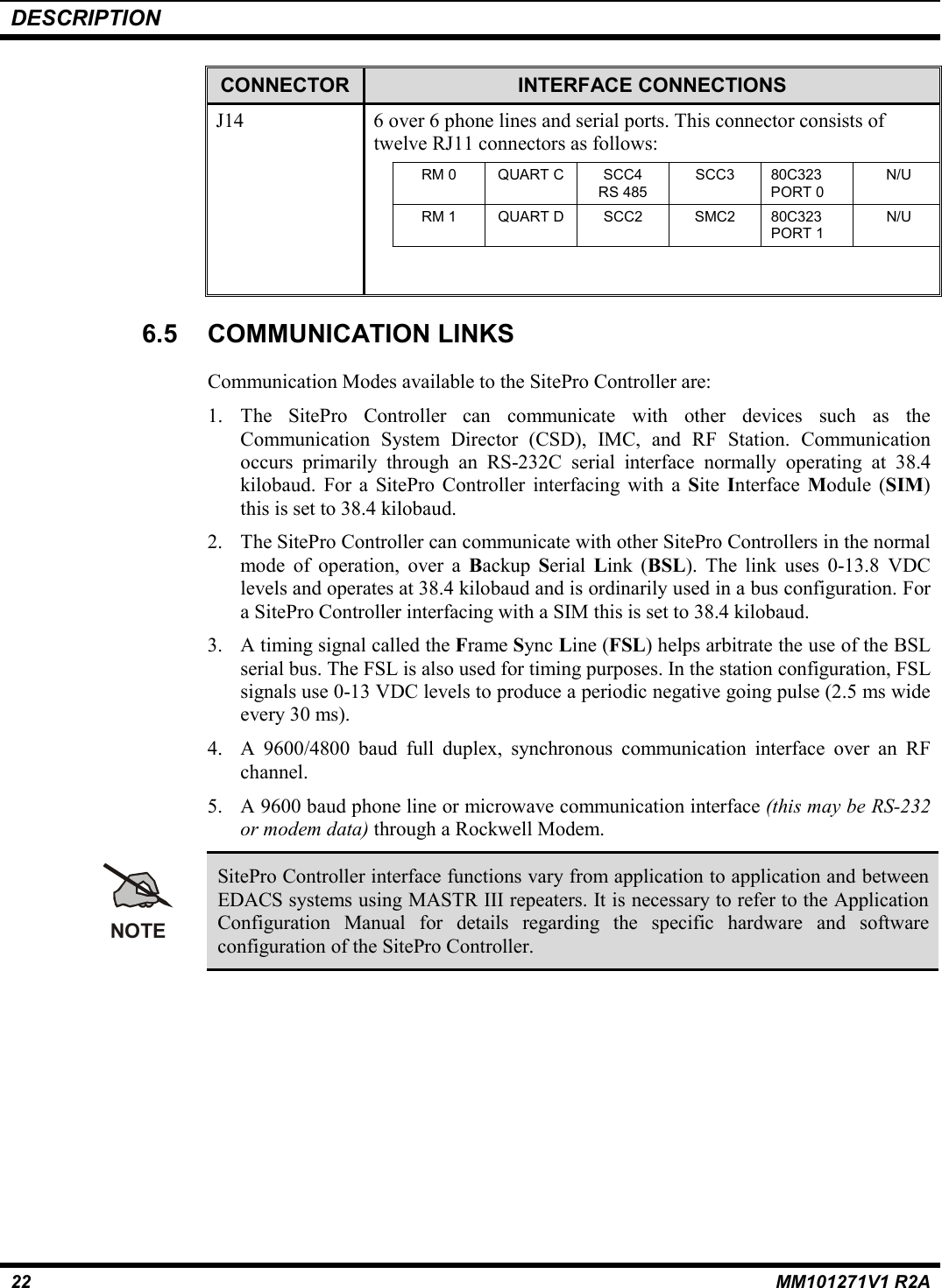 Harris Tr 0017 E Sitepro Base Station User Manual Site Pro Part 1 Rj11 Wiring Diagram Duplex Operation Description22 Mm101271v1 R2aconnector Interface Connectionsj14 6 Over Phone Lines And Serial Ports This Connector