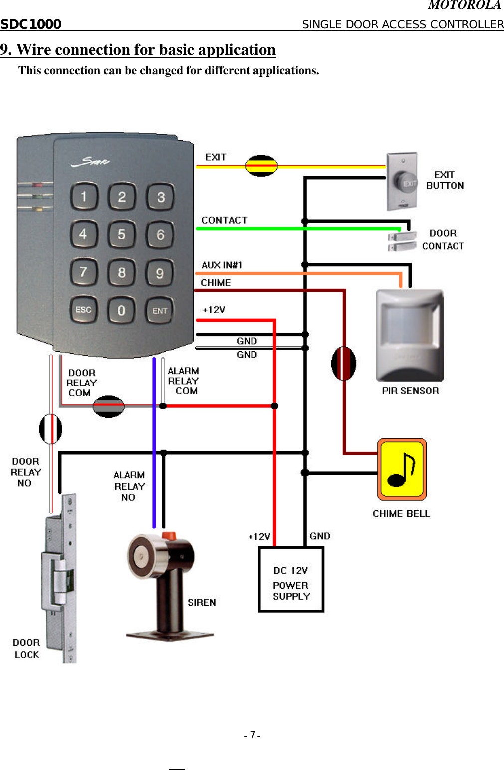 Hid Global Sdc1000 Door Access Controller User Manual Single Doorbell Wiring Schematic Motorola 7 9 Wire Connection For Basic Application
