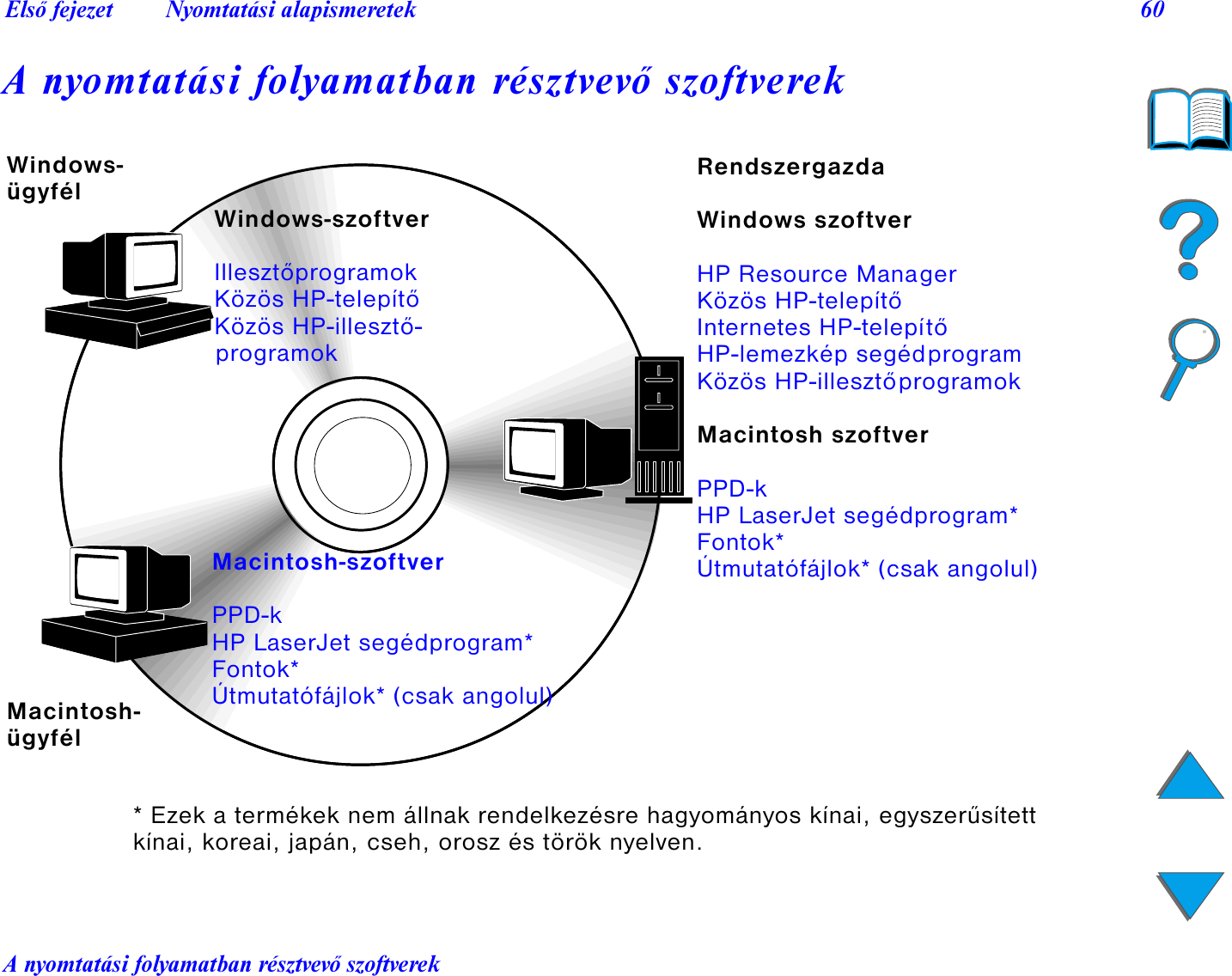 e687691c6 HP Klondike Laser Jet 8150 Series Printer (Hungarian) Online Guide ...