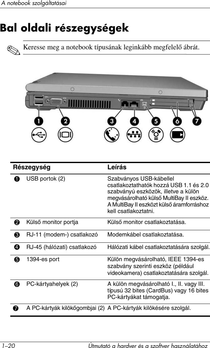 A tárolt rádióállomások valamely gombjá- nak (3) megnyomásával.