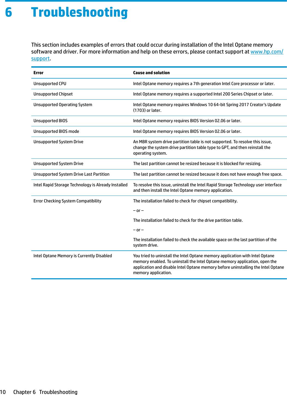 HP User Guide Intel Optane Memory C05613316